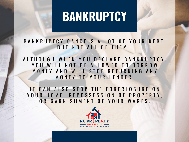 about Bankruptcy